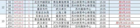 中超公司公布了2020联赛第12轮-13轮部分比赛时间进行调整