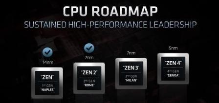 互联网资讯:AMD正式推出了锐龙5000系列处理器