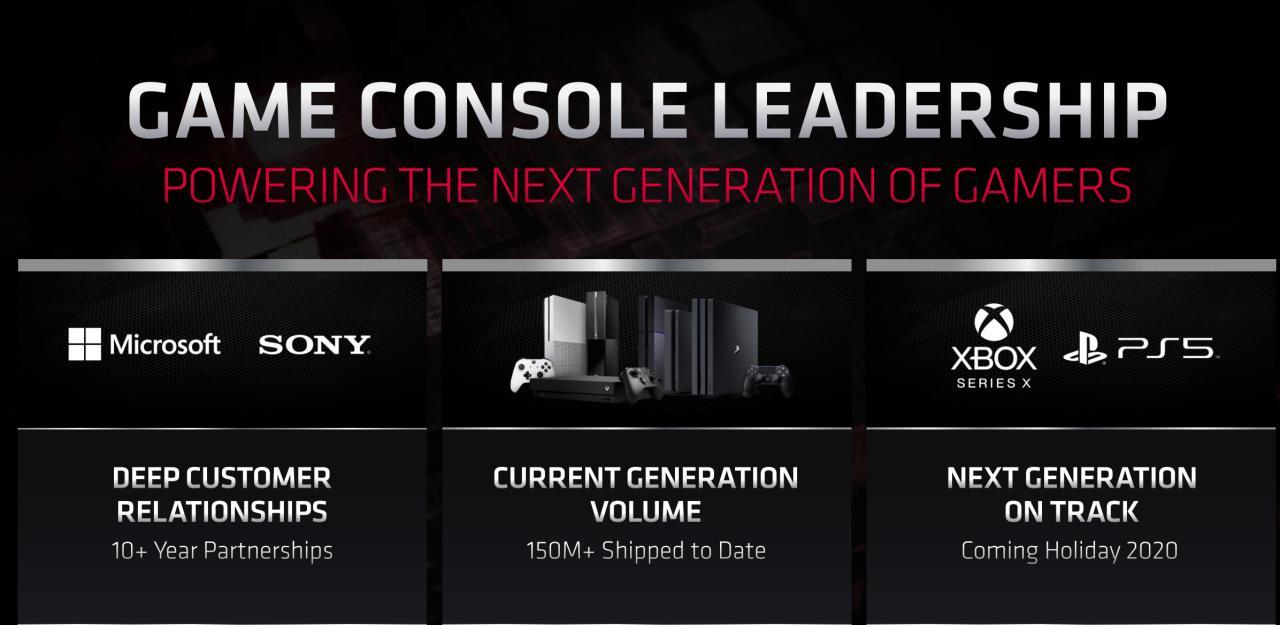 互联网资讯:AMD:PS5 / Xbox Series X不会跳票,一切都按计划进行